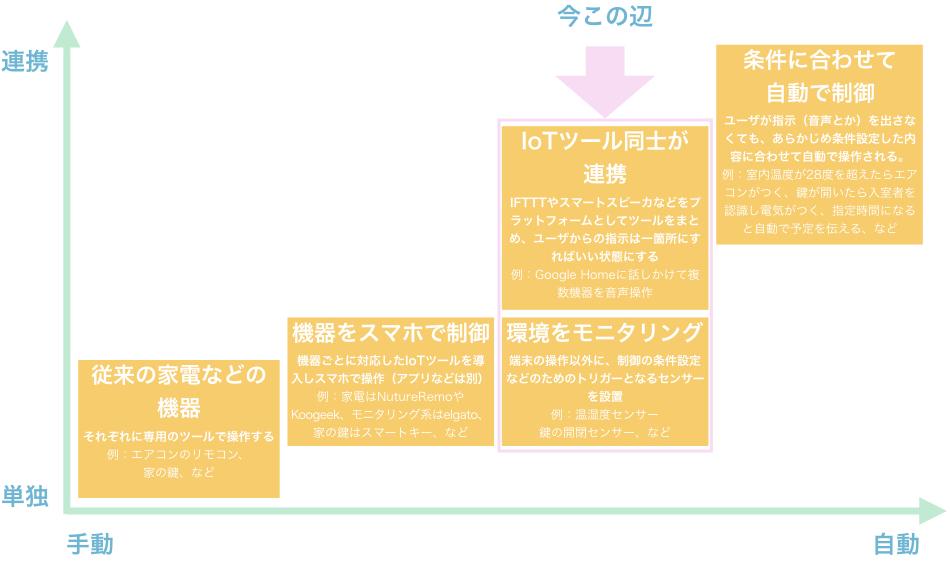 f:id:mikiyoko:20180610140637j:plain