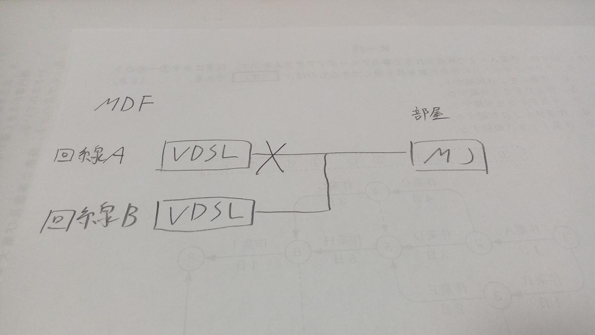 f:id:mikotomikaka:20190501110520j:plain