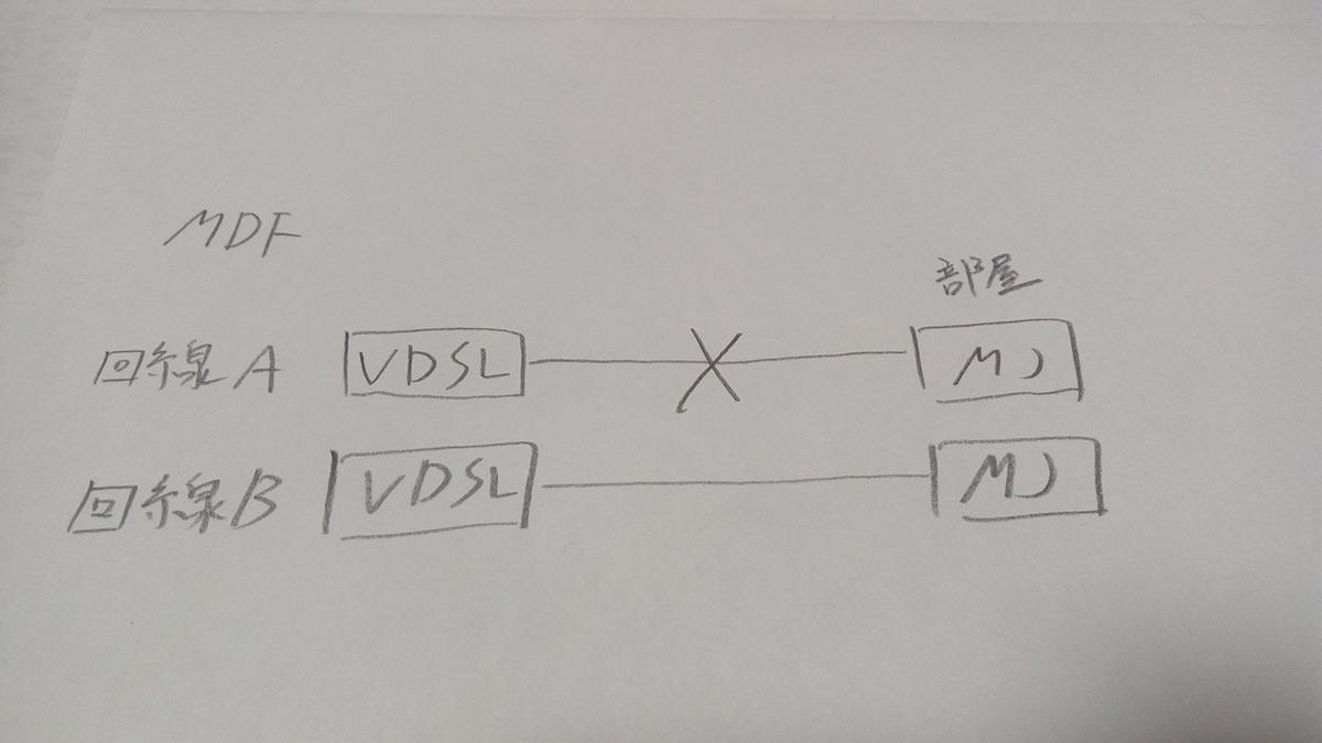 f:id:mikotomikaka:20190501110546j:plain