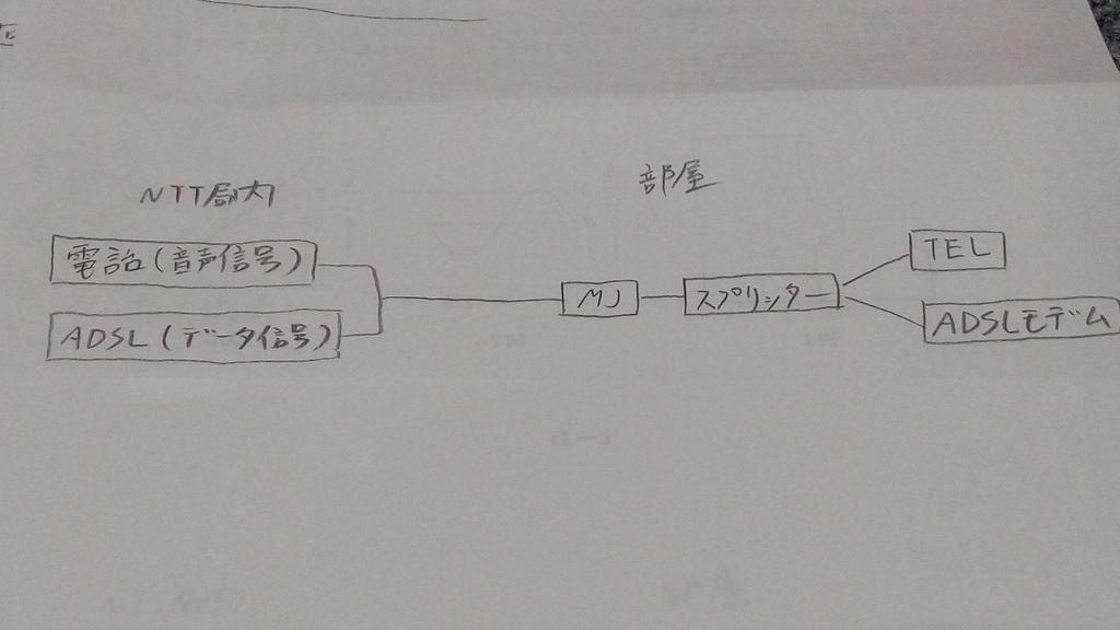 f:id:mikotomikaka:20190503085909j:plain