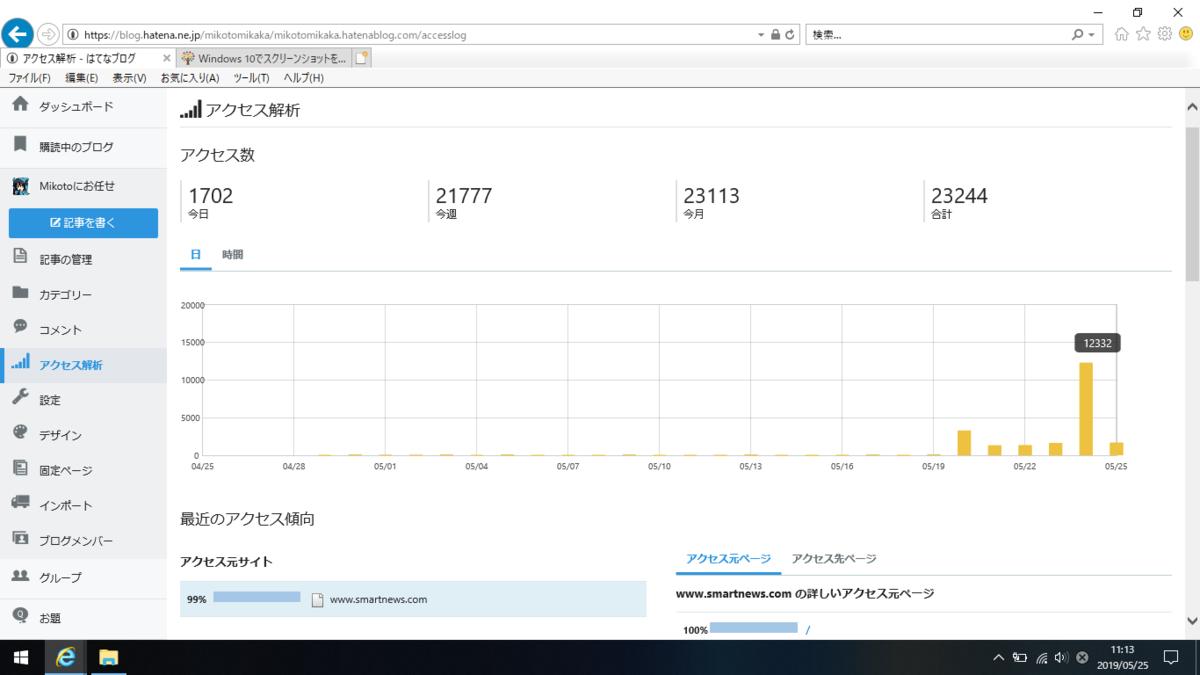 f:id:mikotomikaka:20190525113044p:plain