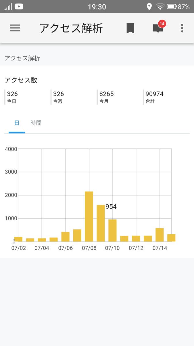 f:id:mikotomikaka:20190715195811p:plain