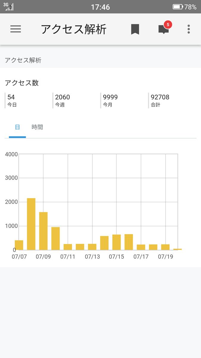 f:id:mikotomikaka:20190720174855p:plain