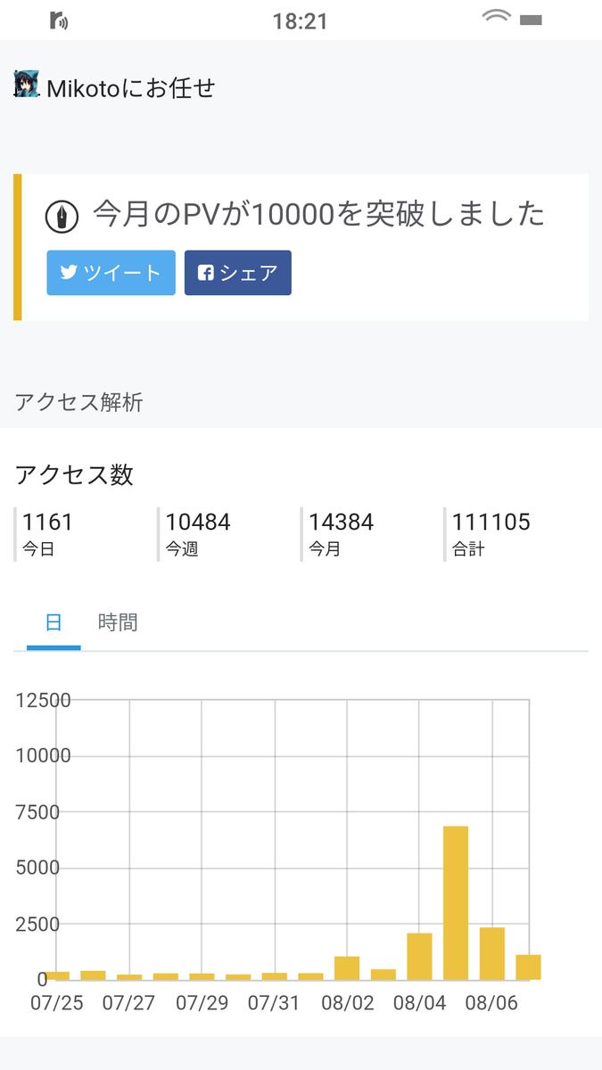 f:id:mikotomikaka:20190812144149p:plain