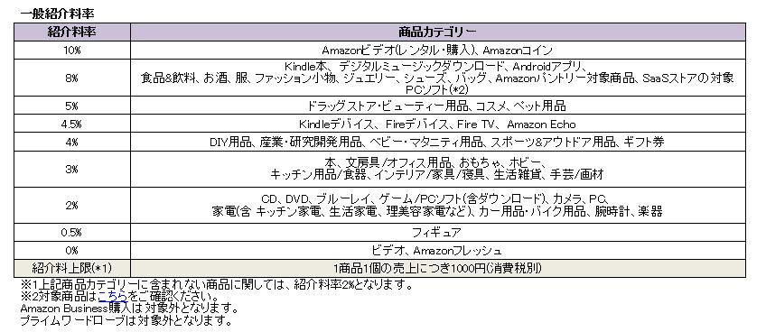 f:id:mikotomikaka:20190831170038p:plain
