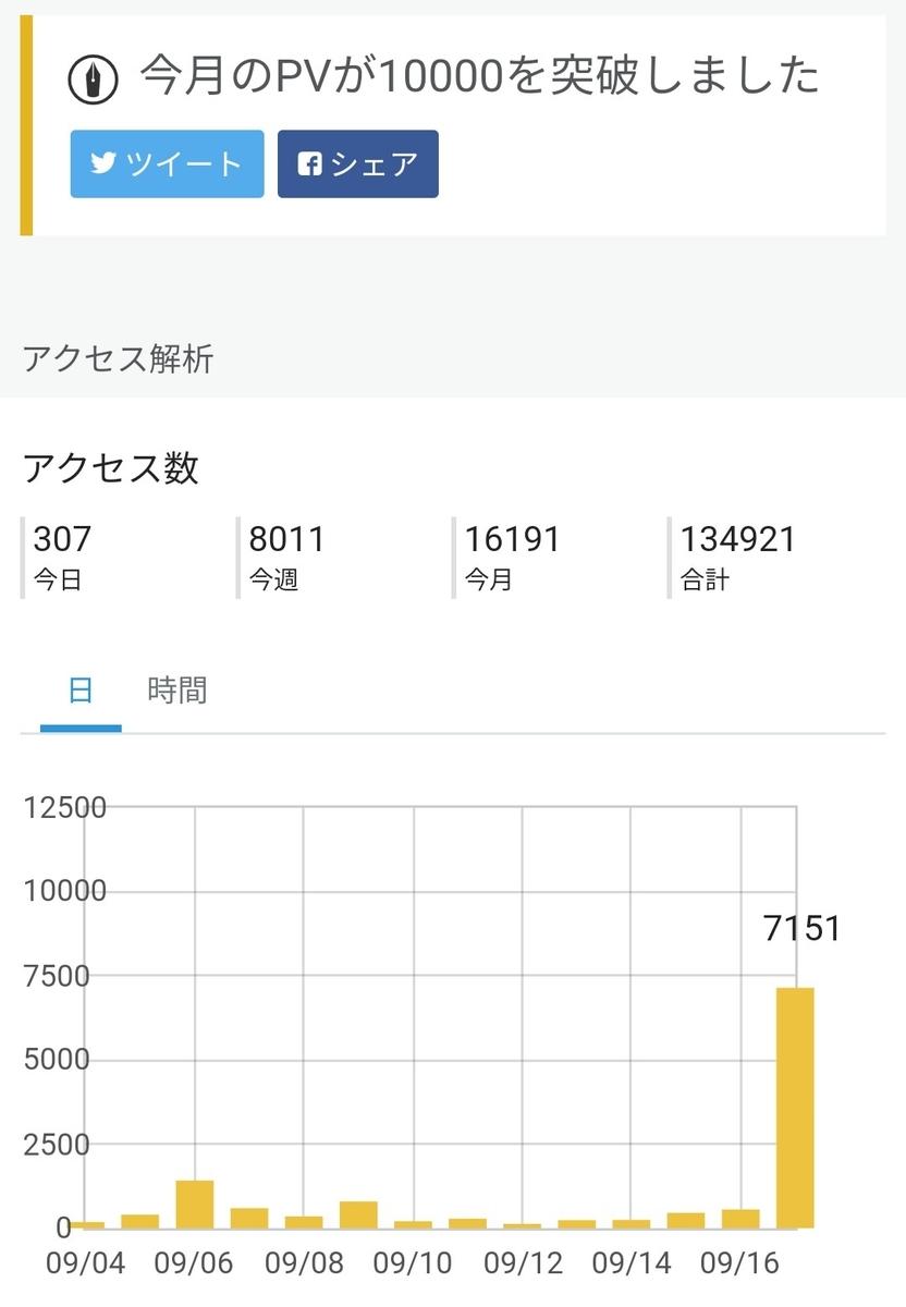 f:id:mikotomikaka:20190921194026j:plain
