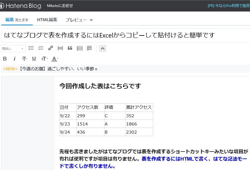 f:id:mikotomikaka:20190929193907p:plain