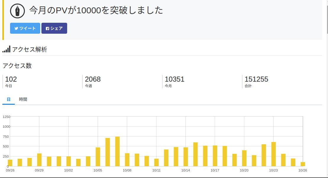 f:id:mikotomikaka:20191026151616p:plain