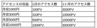 f:id:mikotomikaka:20191103091030p:plain
