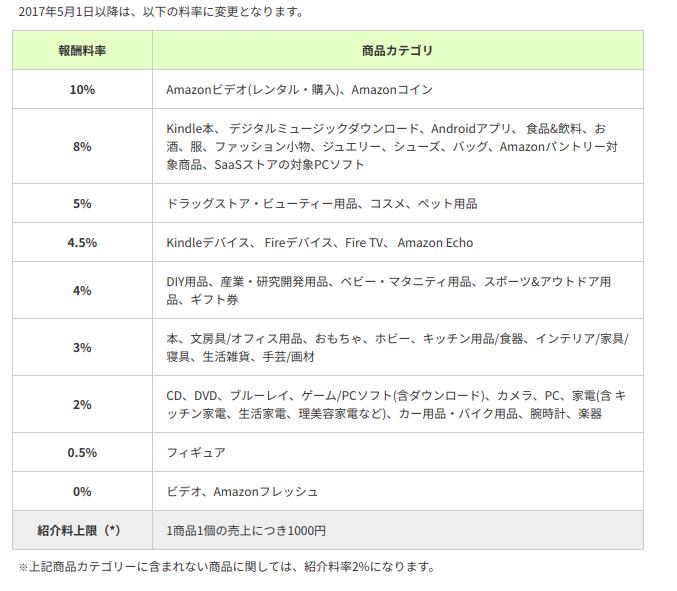 f:id:mikotomikaka:20191116181254p:plain