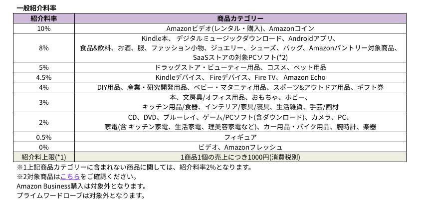 f:id:mikotomikaka:20191116182213p:plain