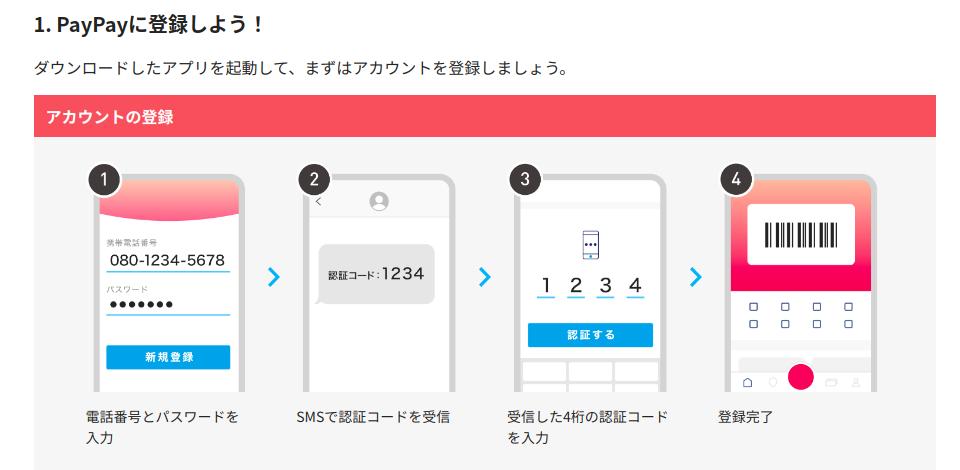 f:id:mikotomikaka:20200404191546p:plain