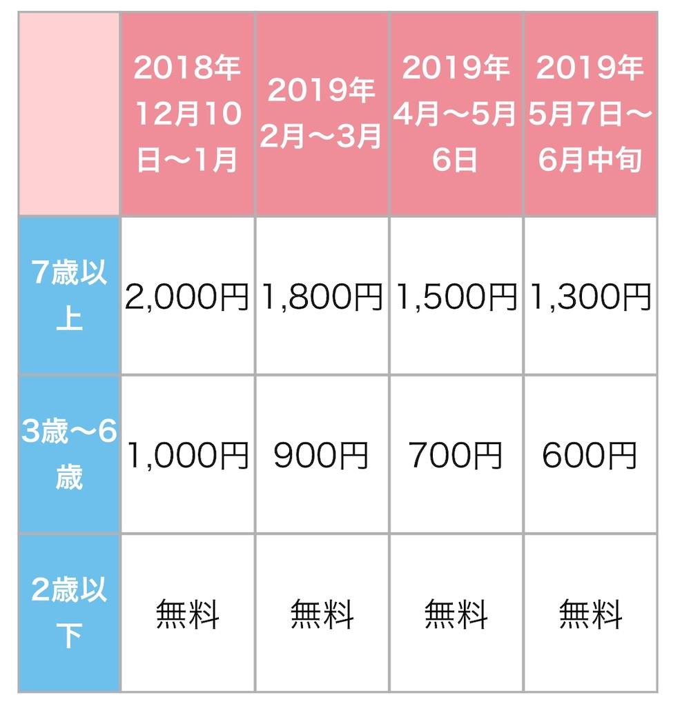 f:id:mikujin2198:20190519000605j:image