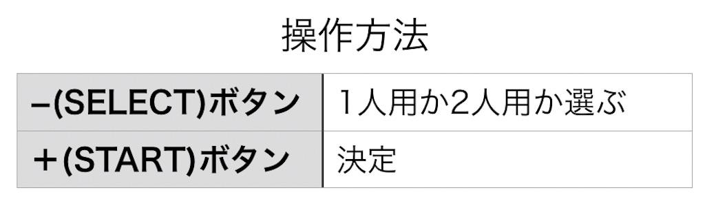 f:id:mikujin2198:20190714204835j:image