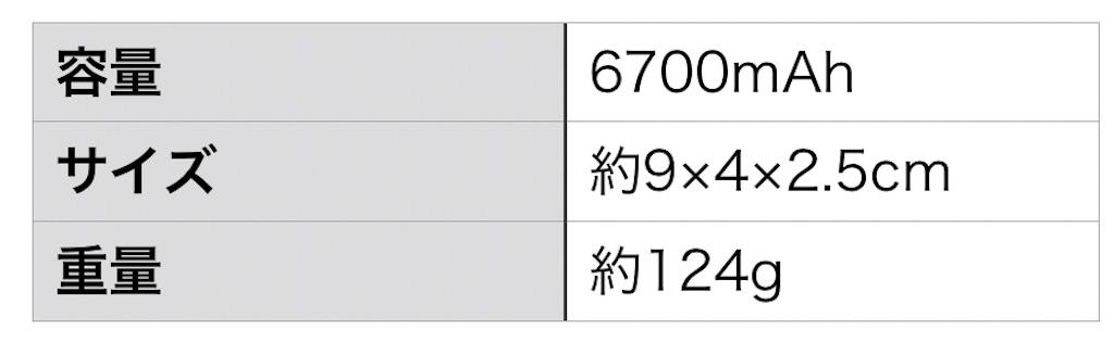 f:id:mikujin2198:20191014230110j:image
