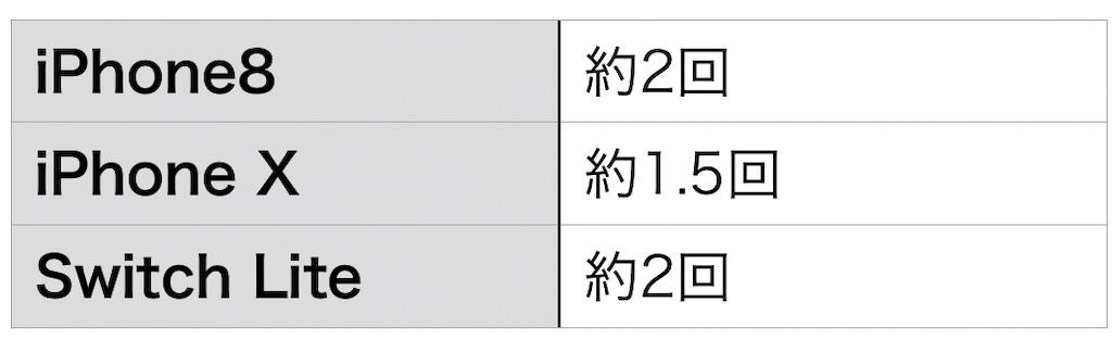 f:id:mikujin2198:20191014235319j:image