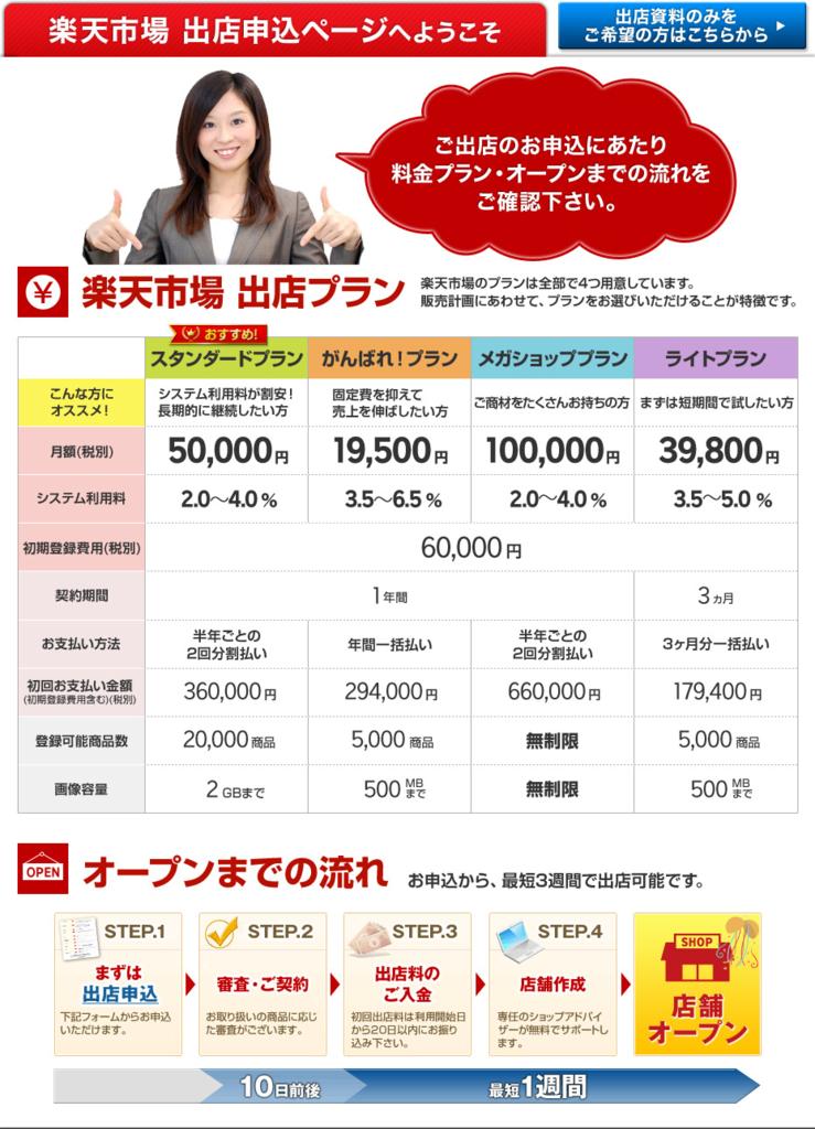 f:id:mikunimaru:20171007023707p:plain