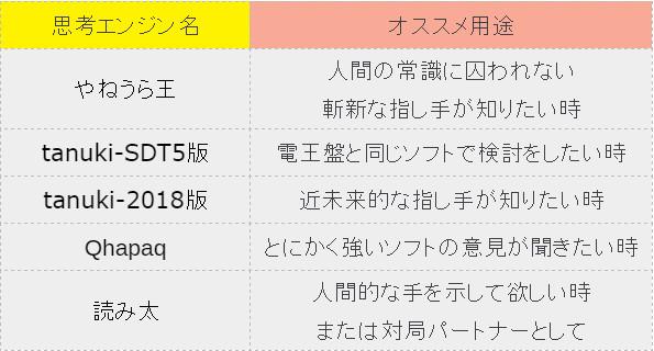 f:id:mikunimaru:20180609223653j:plain