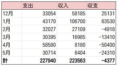 f:id:mikuriyan:20200531102934j:plain