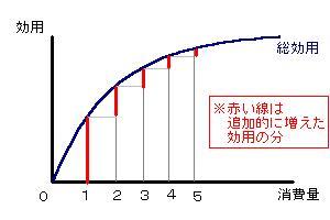 f:id:mikuriyan:20210315211334p:plain