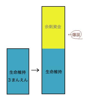 f:id:mikuriyan:20210315213849p:plain