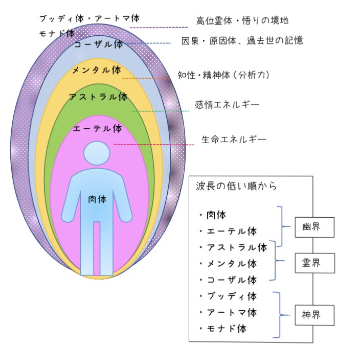 f:id:mikuriyan:20210804172756p:plain