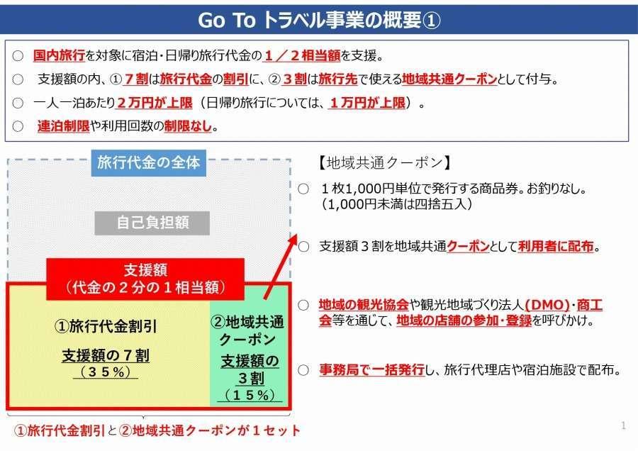 f:id:mikuta0904:20200715115340j:plain
