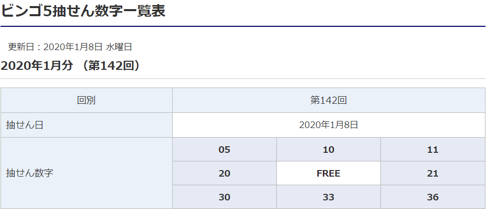 f:id:mildest:20200110224903p:plain