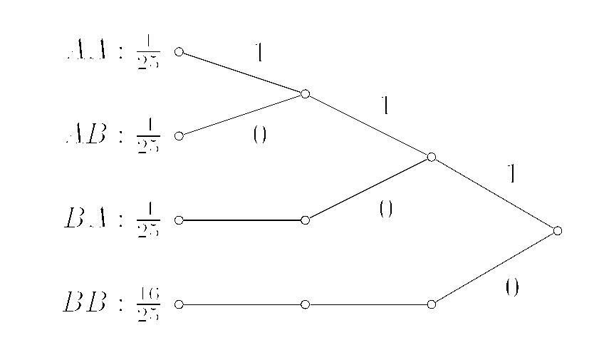 f:id:mildtech:20170728223610p:plain