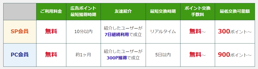 f:id:mile-got:20180203210650j:plain