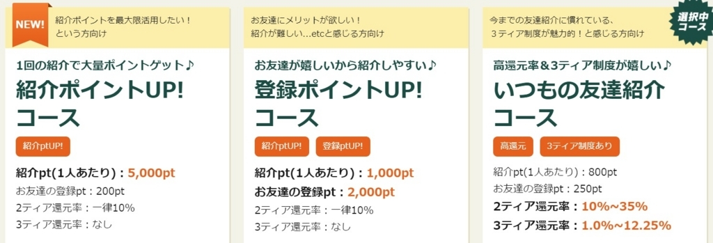 f:id:mile-got:20180225092145j:plain