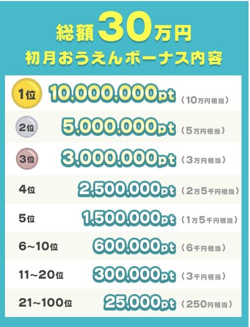 f:id:mile-got:20180506124615j:plain