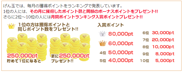 f:id:mile-got:20180819213700p:plain