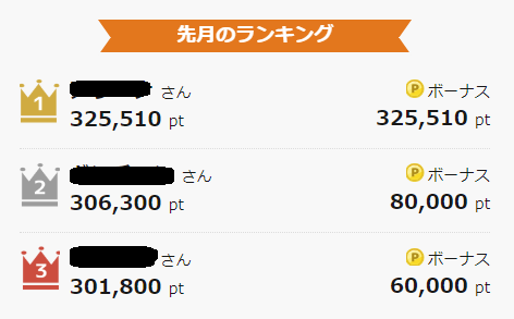f:id:mile-got:20180819215720p:plain