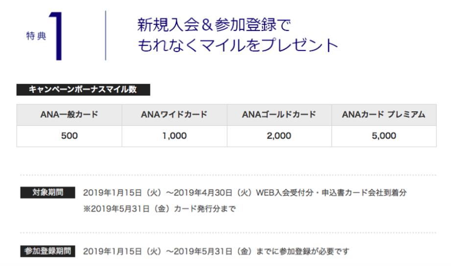 f:id:mile-got:20190310215650p:plain