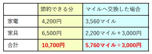 f:id:mile-got:20190508104552p:plain