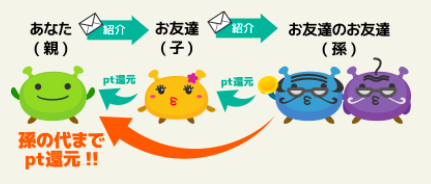 f:id:mile-got:20190509075430p:plain