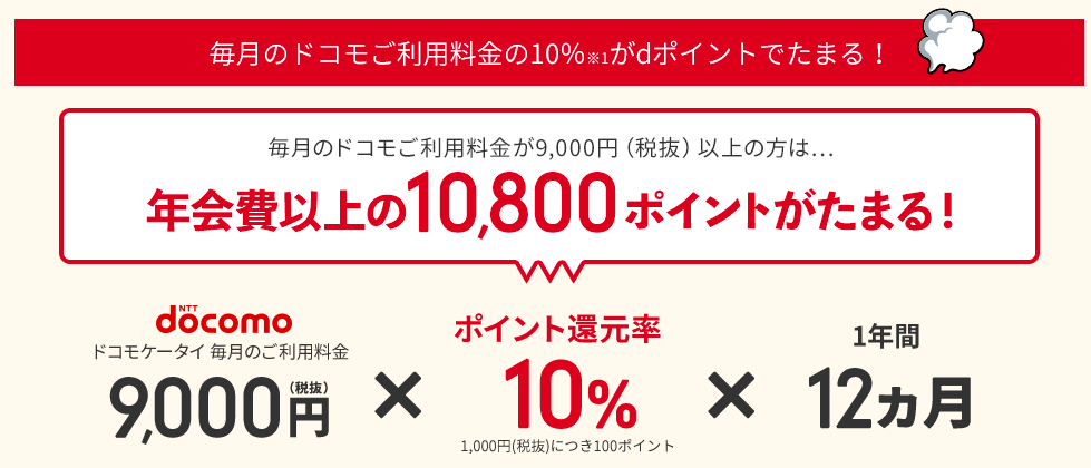 f:id:mile-got:20190518000235p:plain