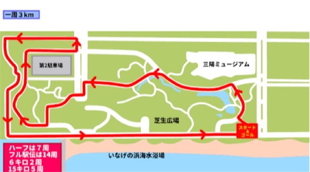 f:id:mile-runner29:20170303180948j:image