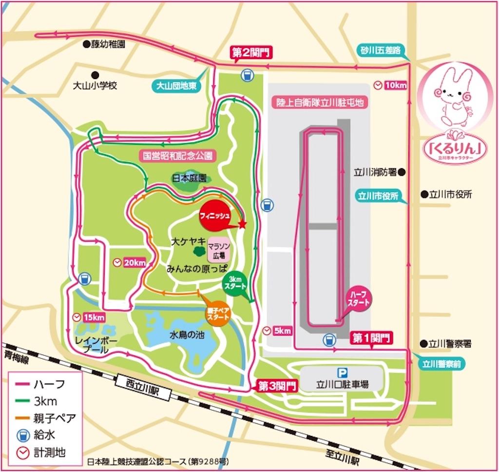 f:id:mile-runner29:20170305175537j:image