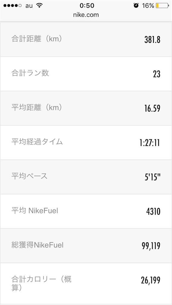f:id:mile-runner29:20170601005116p:image