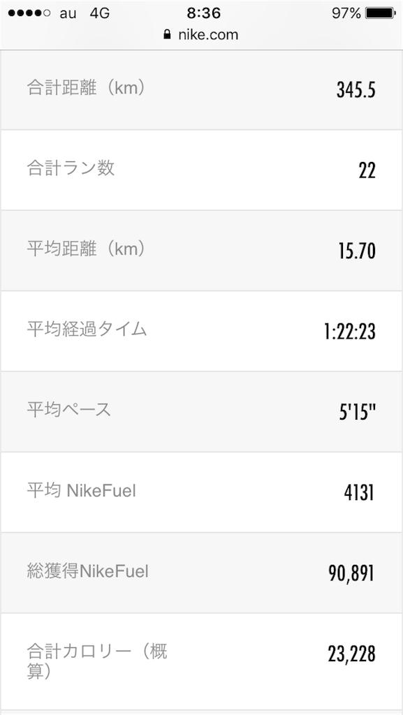 f:id:mile-runner29:20170701083754p:image