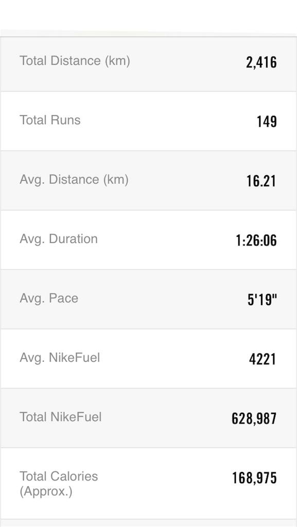 f:id:mile-runner29:20170731200230j:image