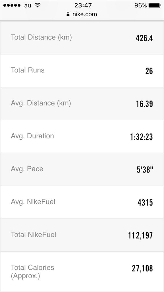 f:id:mile-runner29:20170831234834p:image