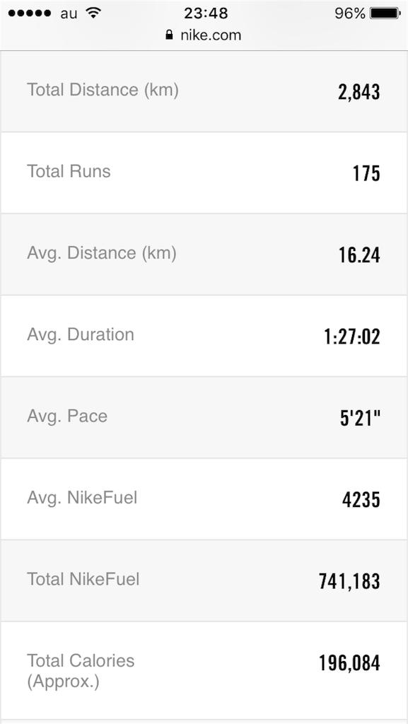 f:id:mile-runner29:20170831234856p:image