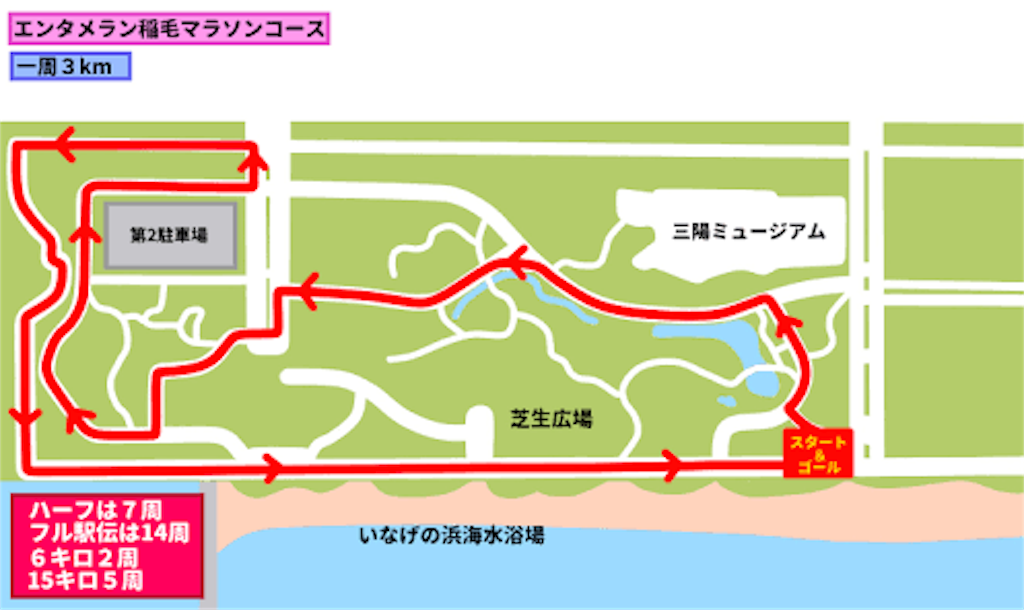 f:id:mile-runner29:20170910130909p:image