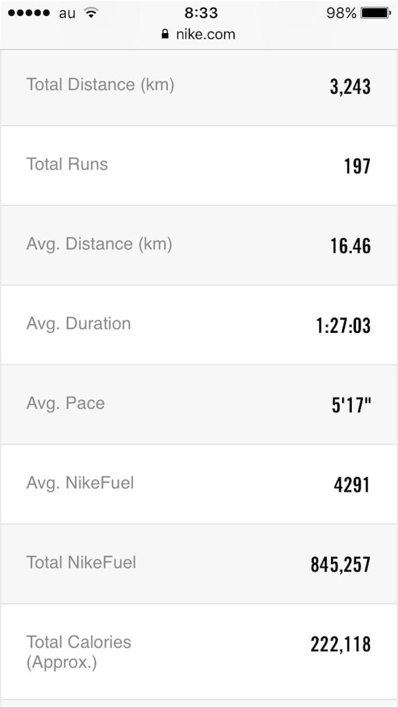 f:id:mile-runner29:20171001084253p:image