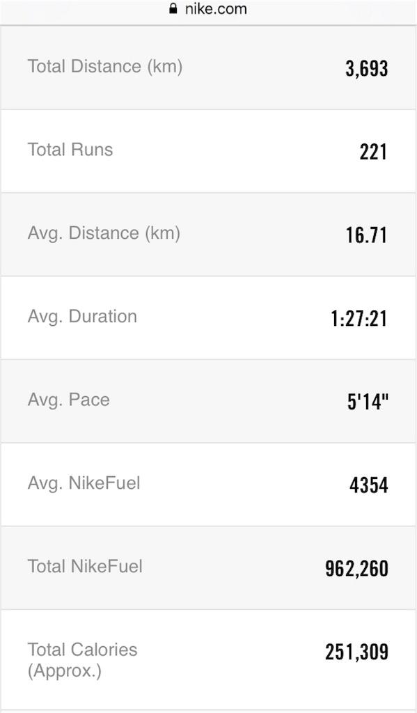 f:id:mile-runner29:20171031231733j:image
