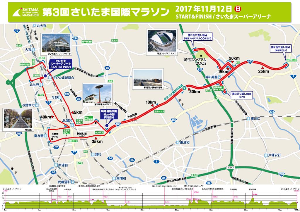 f:id:mile-runner29:20171111175310p:image