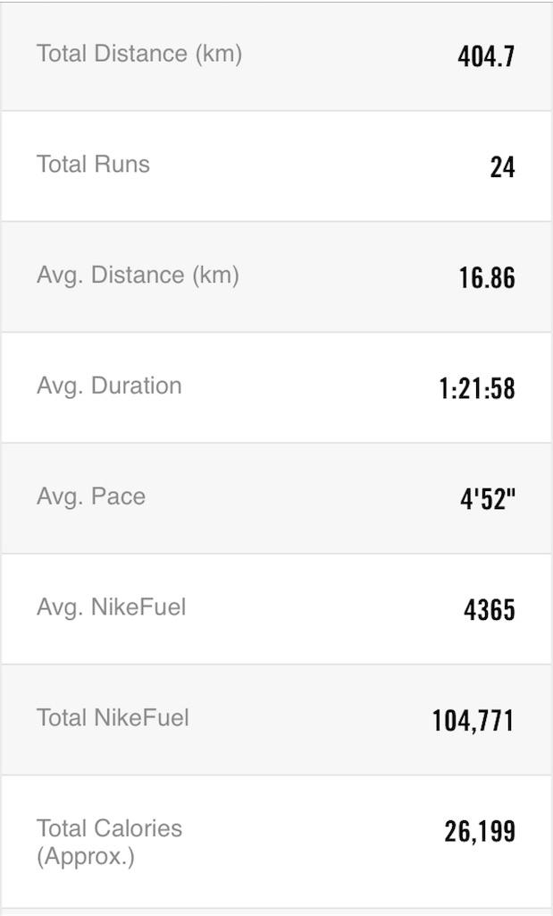 f:id:mile-runner29:20180102192322j:image